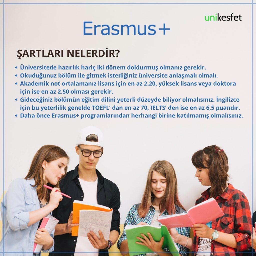 Erasmus Şartları Nelerdir?
