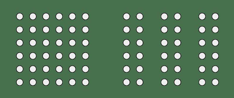 Gestalt Kuramı İlkeleri: