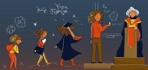 8. Akademik Unvanlar Nelerdir?
